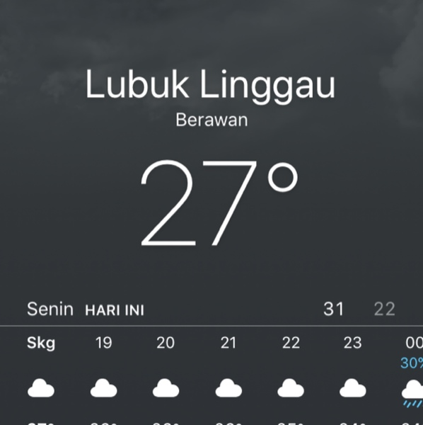 Posting gambar cuaca di tempat kamu berada sekarang