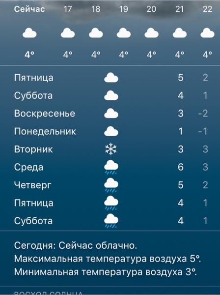 Что там завтра по погоде
