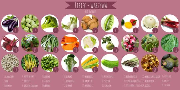 Które warzywa i owoce warto kupować w lipcu