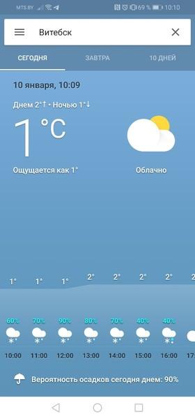 Как в Витебске погода