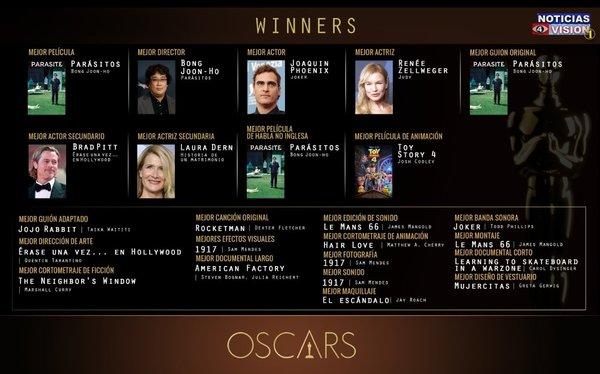 Oscar2020 Histórico Parasite de BongJoonHo gana a Mejor Film Internacional Mejor