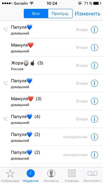 Кому ты чаще всего звонишь