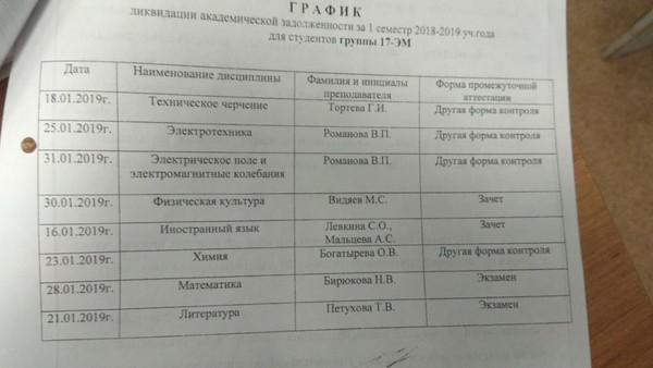А Романов