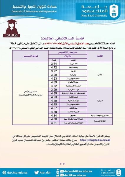 إضاءة جامعة الملك سعود Edhaahksu 134606 Answers 10489 Likes Askfm