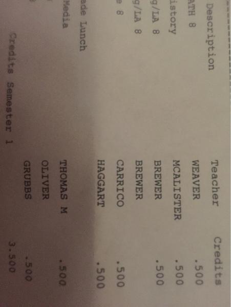 Pap of schedule