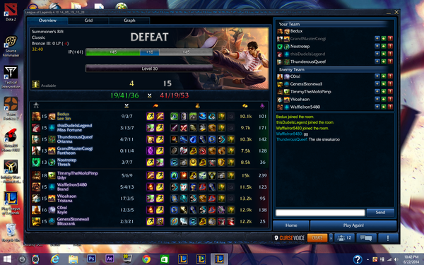 hows ranked man