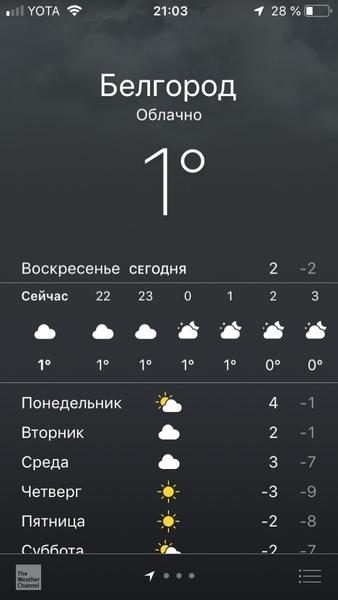 Какая погода за окном