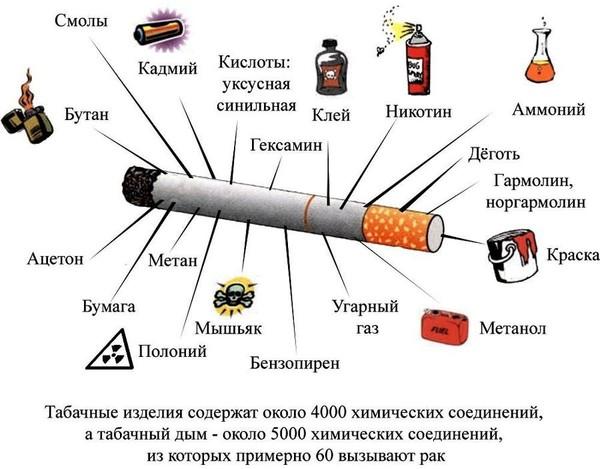 Что о курящих девушках думаешьКак к ним относишься