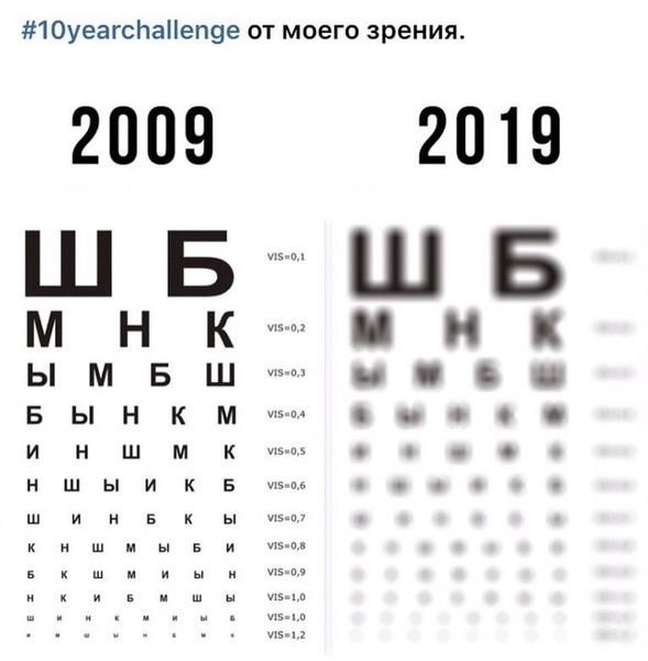 Какой была твоя жизнь 10 лет назад 10YearChallenge