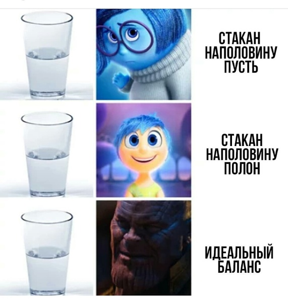 Оптимист  Пессимист  Реалист
