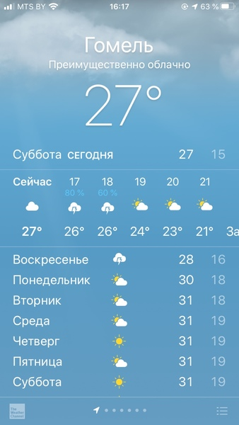 А у вас сегодня тепло